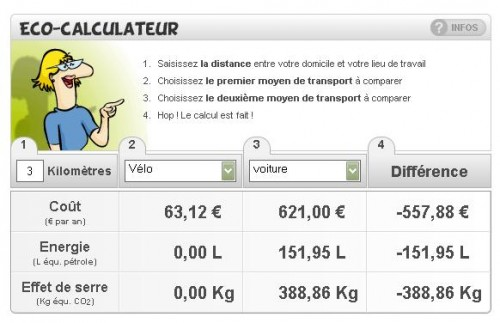 eco calculatrice